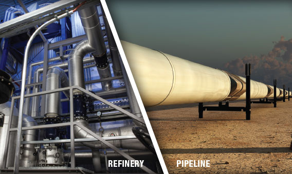 Pipelines and Refineries